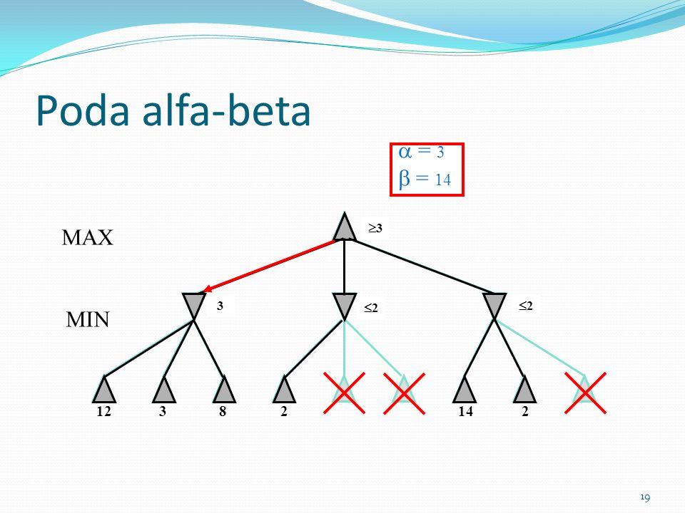 Poda alfa-beta = 0 = 20 14 12 2 3 3 82 142 MAX 3 2 MIN = 0 = 12 = 0 = 3 = 20 = 3 = 14 19