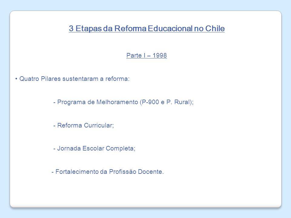 3 Etapas da Reforma Educacional no Chile Parte I – 1998 Quatro Pilares sustentaram a reforma: - Programa de Melhoramento (P-900 e P. Rural); - Reforma