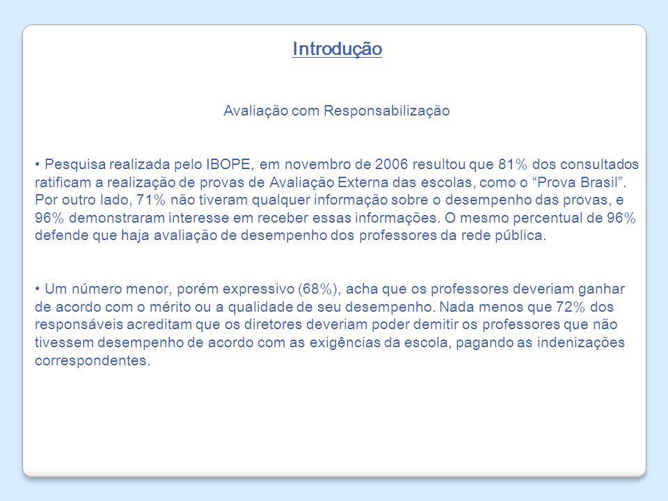 Introdução Avaliação com Responsabilização Pesquisa realizada pelo IBOPE, em novembro de 2006 resultou que 81% dos consultados ratificam a realização