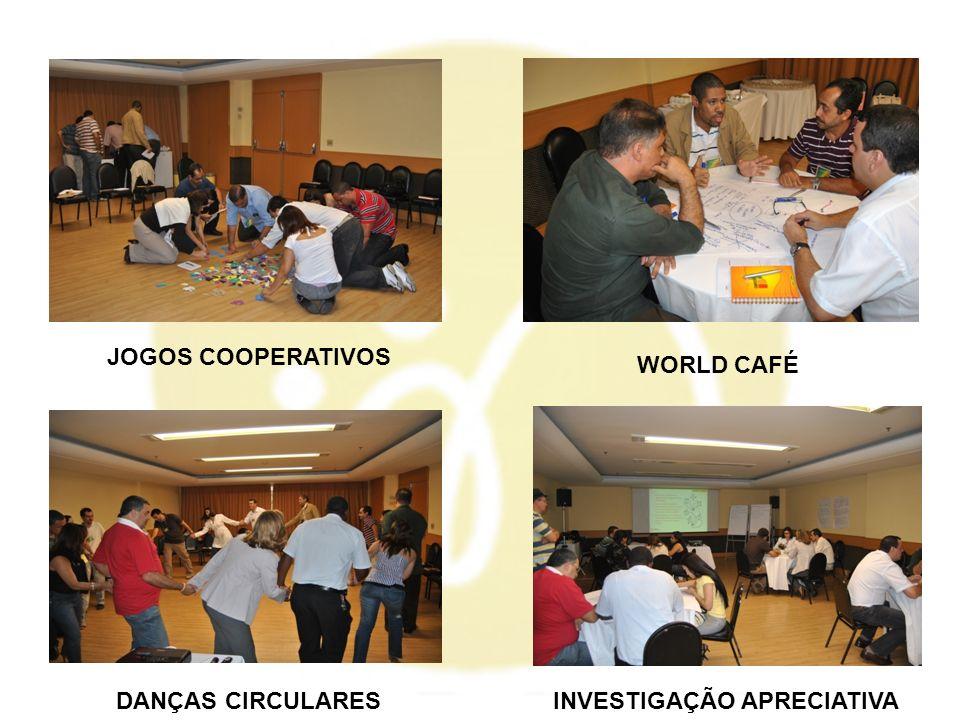 JOGOS COOPERATIVOS DANÇAS CIRCULARES WORLD CAFÉ INVESTIGAÇÃO APRECIATIVA