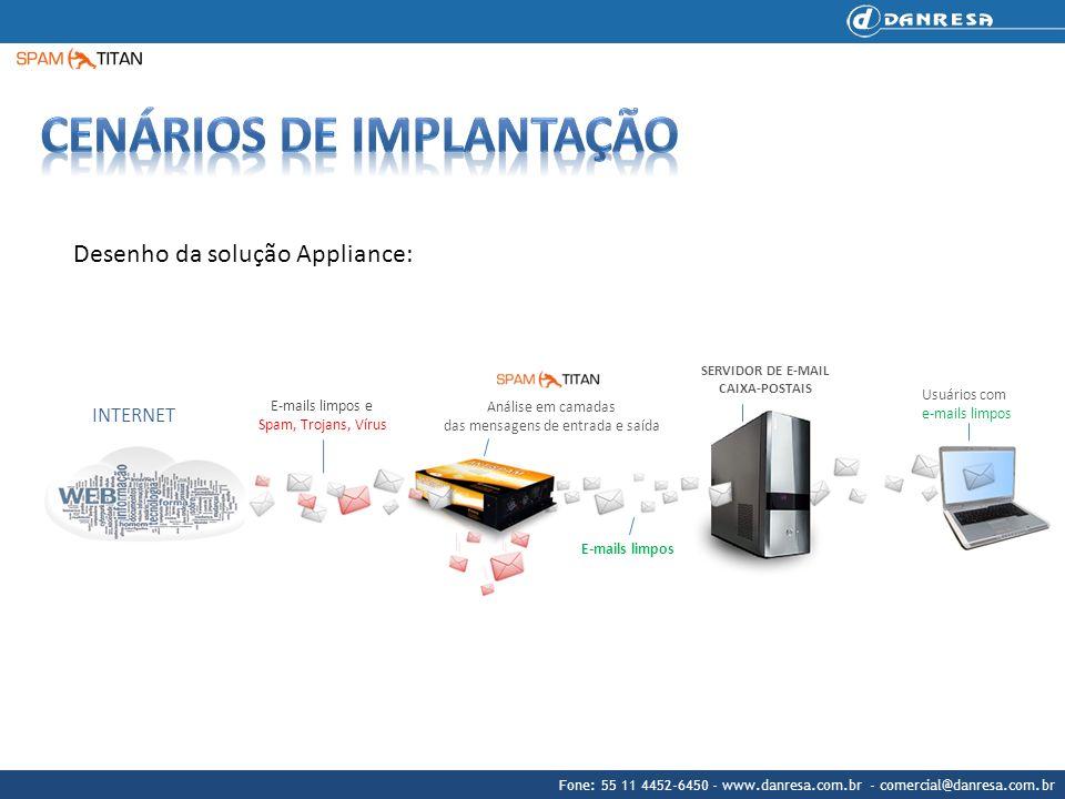 Fone: 55 11 4452-6450 - www.danresa.com.br - comercial@danresa.com.br Desenho da solução Appliance: INTERNET E-mails limpos e Spam, Trojans, Vírus Aná
