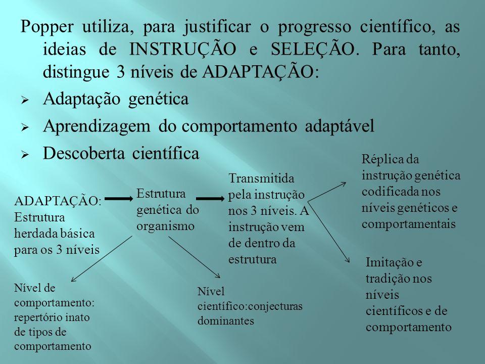 Popper utiliza, para justificar o progresso científico, as ideias de INSTRUÇÃO e SELEÇÃO. Para tanto, distingue 3 níveis de ADAPTAÇÃO: Adaptação genét