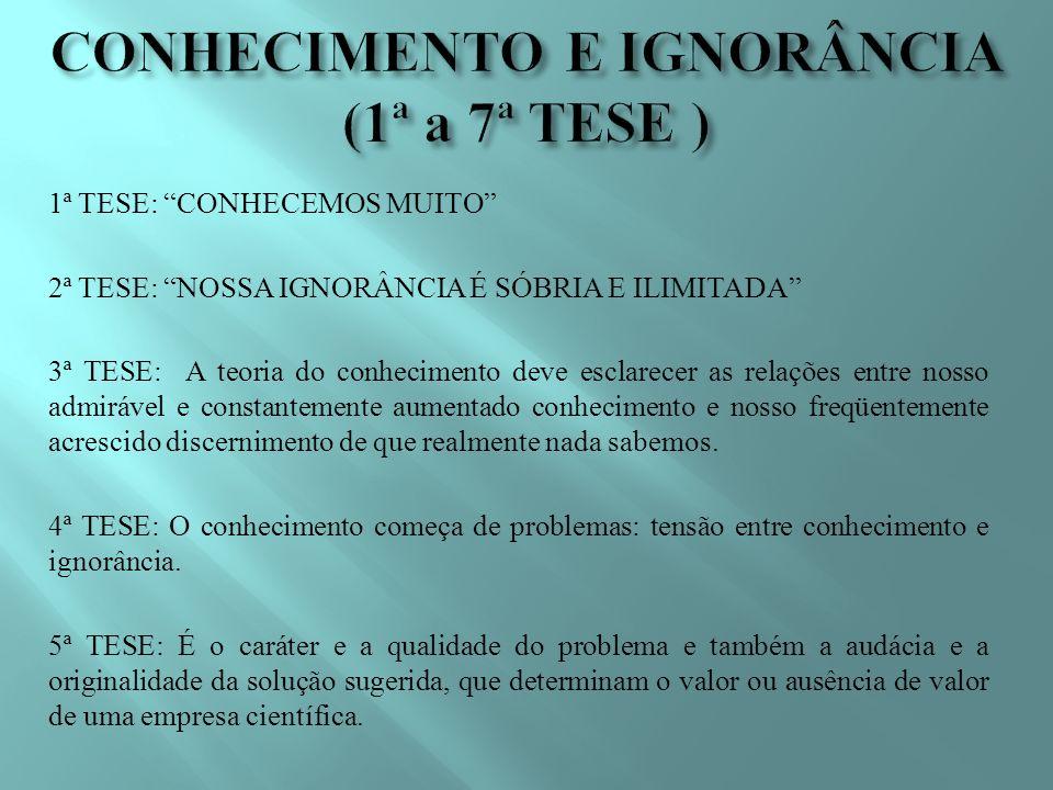 1ª TESE: CONHECEMOS MUITO 2ª TESE: NOSSA IGNORÂNCIA É SÓBRIA E ILIMITADA 3ª TESE: A teoria do conhecimento deve esclarecer as relações entre nosso adm
