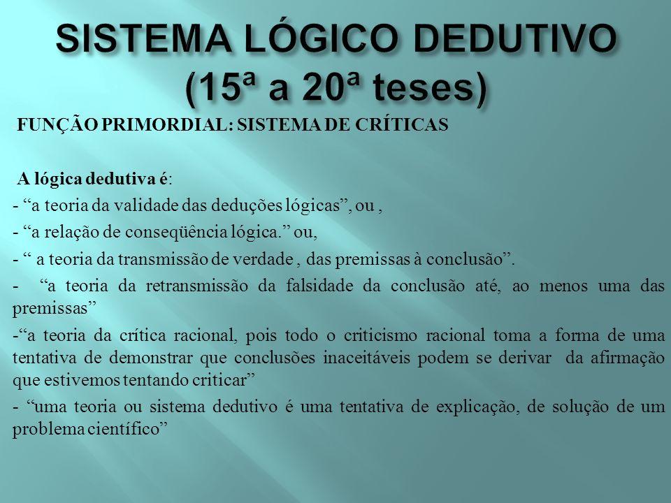 - FUNÇÃO PRIMORDIAL: SISTEMA DE CRÍTICAS - A lógica dedutiva é: - a teoria da validade das deduções lógicas, ou, - a relação de conseqüência lógica.