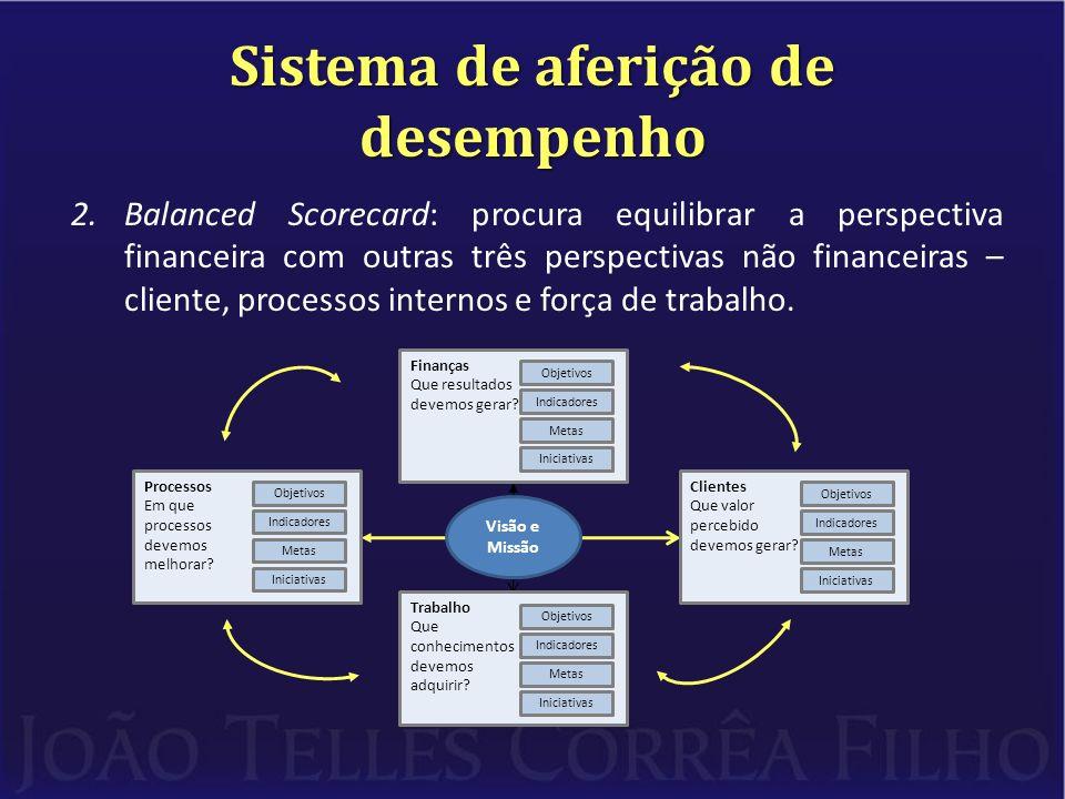 Sistema de aferição de desempenho 2.Balanced Scorecard: procura equilibrar a perspectiva financeira com outras três perspectivas não financeiras – cli