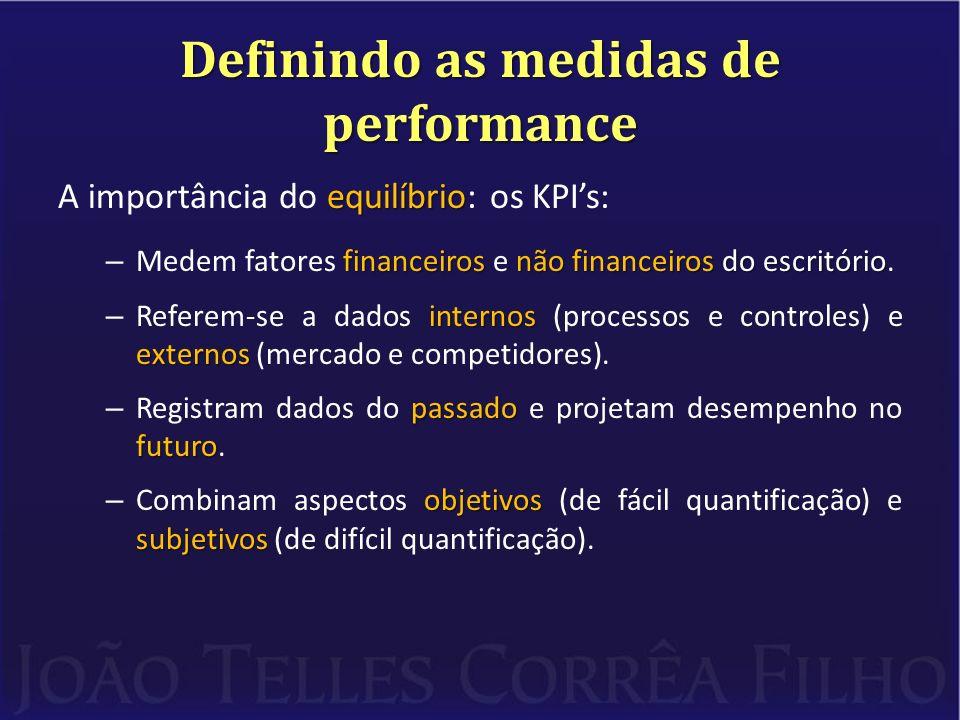 Definindo as medidas de performance equilíbrio A importância do equilíbrio: os KPIs: financeiros não financeiros do escritório – Medem fatores finance
