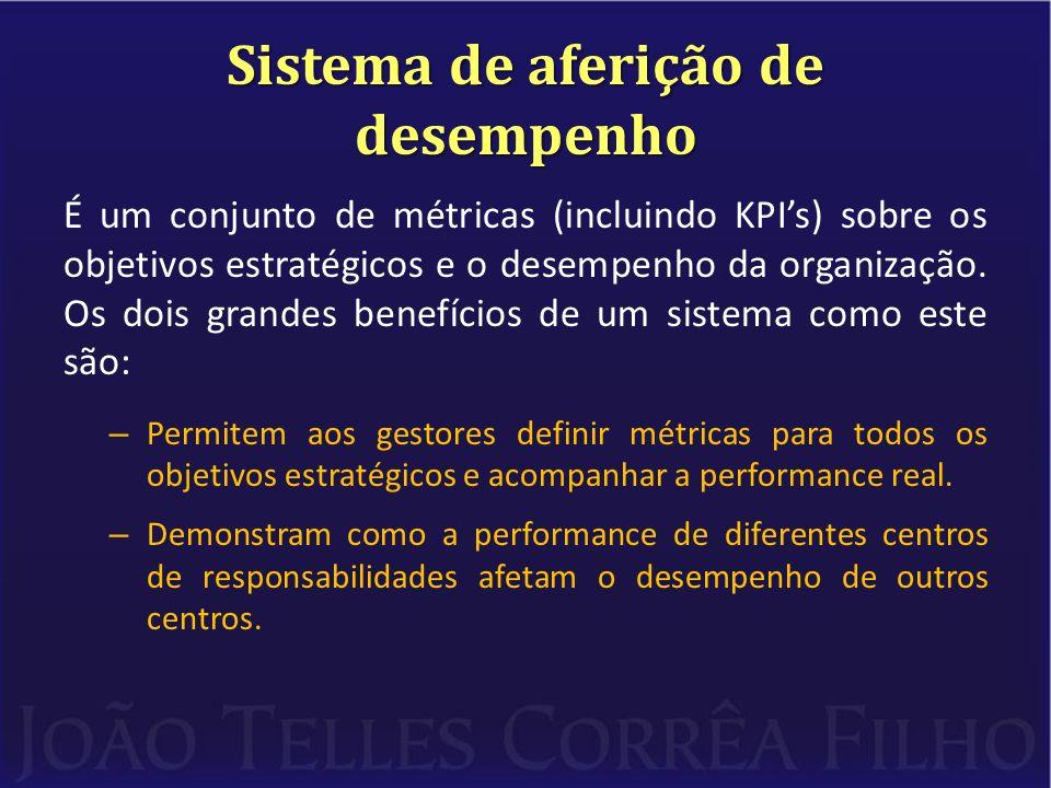 Sistema de aferição de desempenho É um conjunto de métricas (incluindo KPIs) sobre os objetivos estratégicos e o desempenho da organização. Os dois gr