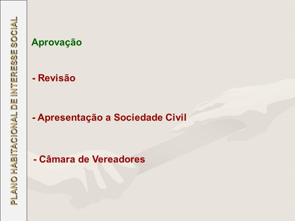 Aprovação PLANO HABITACIONAL DE INTERESSE SOCIAL - Revisão - Câmara de Vereadores - Apresentação a Sociedade Civil