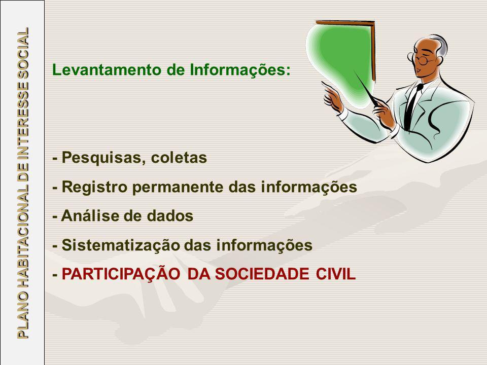 Levantamento de Informações: - Pesquisas, coletas - Registro permanente das informações - Análise de dados - Sistematização das informações - PARTICIP
