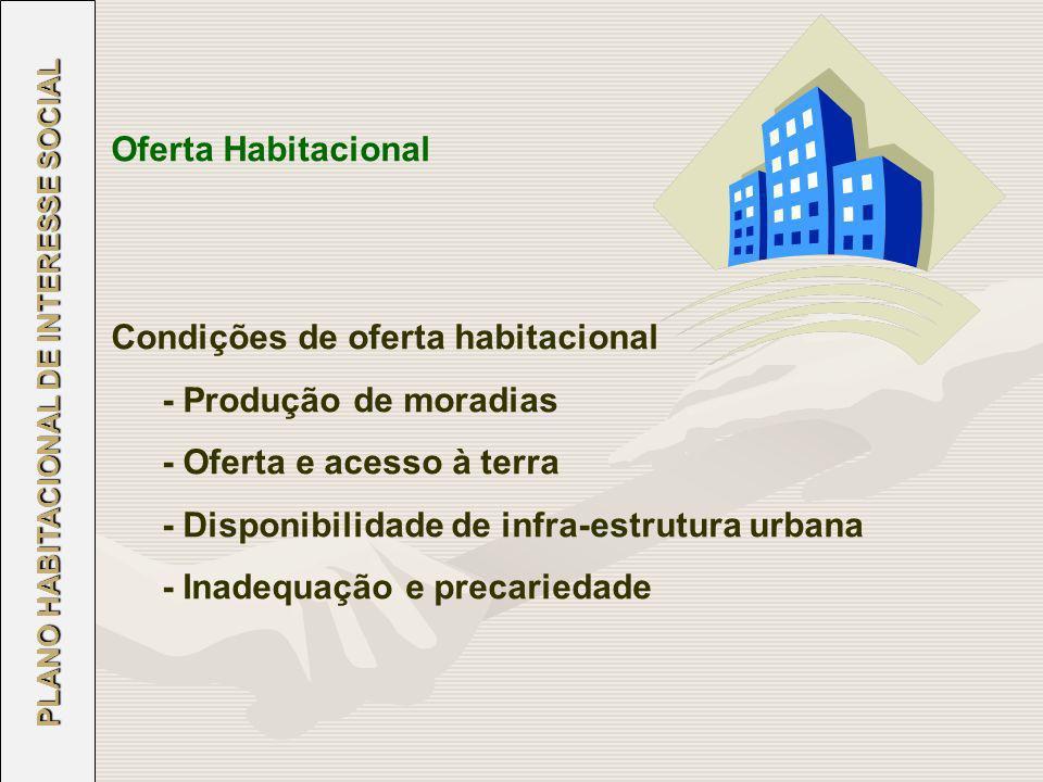 Oferta Habitacional Condições de oferta habitacional - Produção de moradias - Oferta e acesso à terra - Disponibilidade de infra-estrutura urbana - In