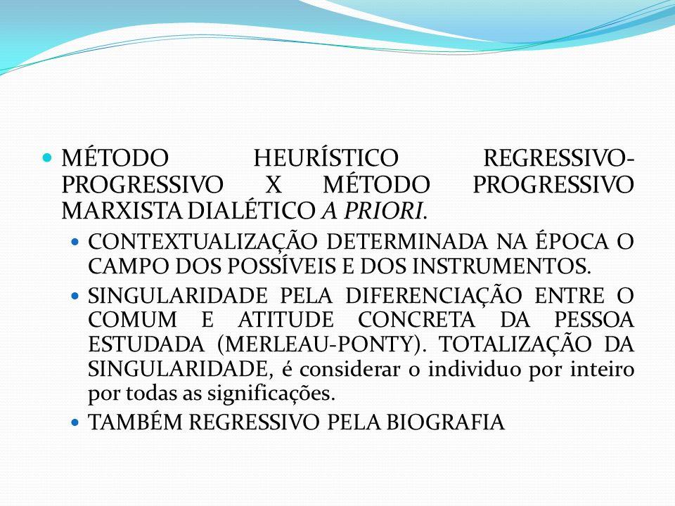 MÉTODO HEURÍSTICO REGRESSIVO- PROGRESSIVO X MÉTODO PROGRESSIVO MARXISTA DIALÉTICO A PRIORI. CONTEXTUALIZAÇÃO DETERMINADA NA ÉPOCA O CAMPO DOS POSSÍVEI