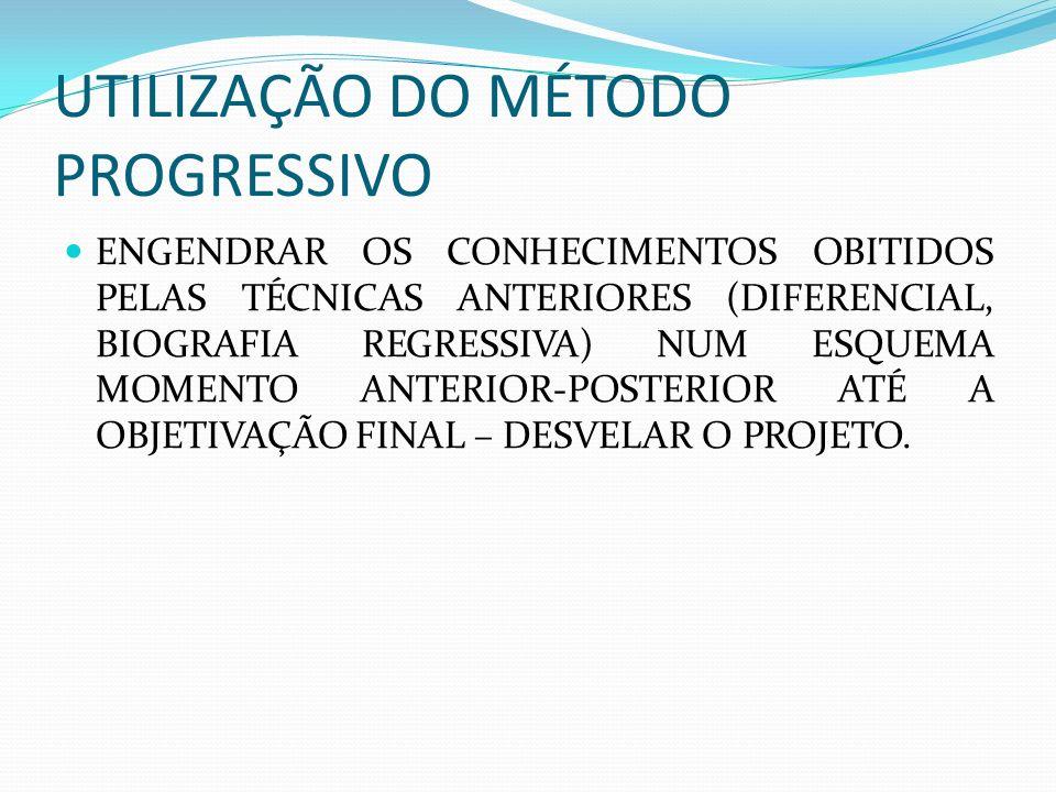 UTILIZAÇÃO DO MÉTODO PROGRESSIVO ENGENDRAR OS CONHECIMENTOS OBITIDOS PELAS TÉCNICAS ANTERIORES (DIFERENCIAL, BIOGRAFIA REGRESSIVA) NUM ESQUEMA MOMENTO