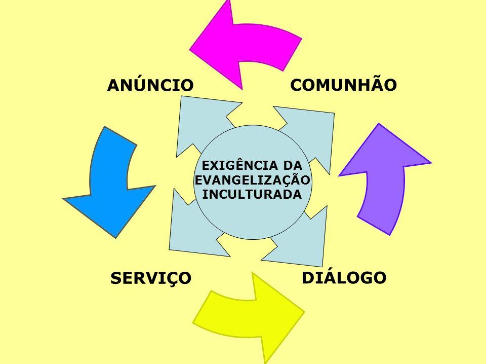 ANÁLISE DA REALIDADE QUAL É A POSTURA DAS LIDERANÇAS DA COMUNIDADE QUANDO COMUNICAM OU EVANGELIZAM .