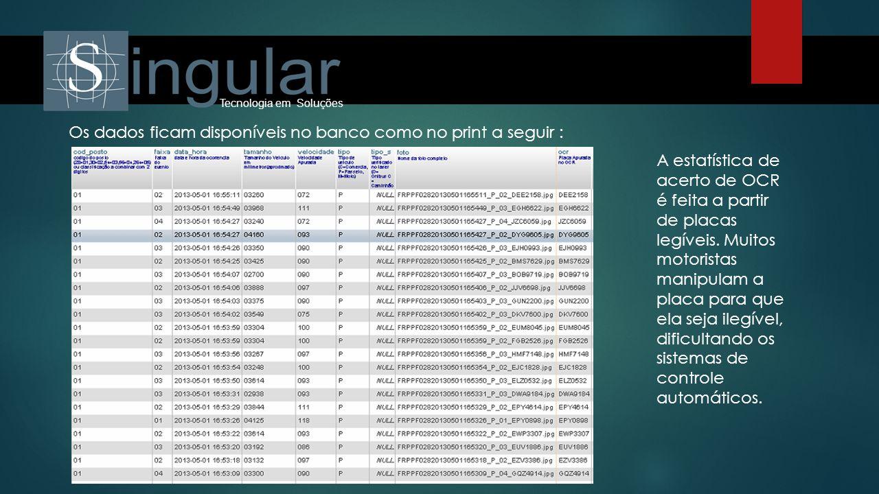 Os dados ficam disponíveis no banco como no print a seguir : Tecnologia em Soluções A estatística de acerto de OCR é feita a partir de placas legíveis