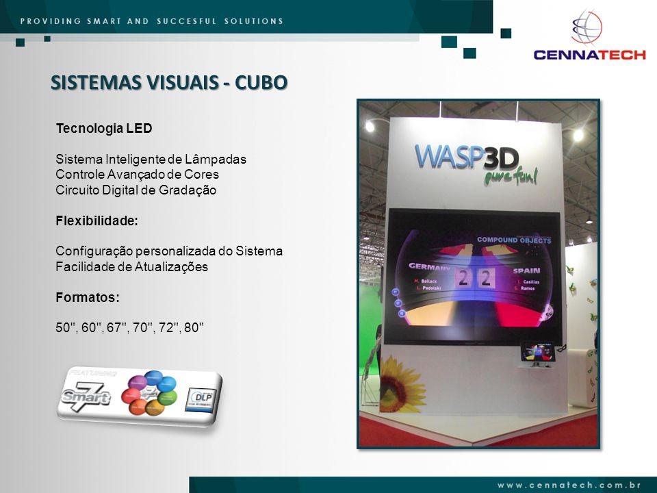 SISTEMAS VISUAIS - CUBO Tecnologia LED Sistema Inteligente de Lâmpadas Controle Avançado de Cores Circuito Digital de Gradação Flexibilidade: Configur