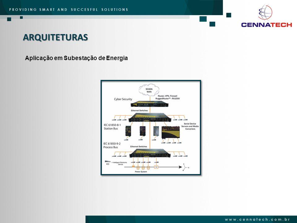 ARQUITETURAS Aplicação em Subestação de Energia
