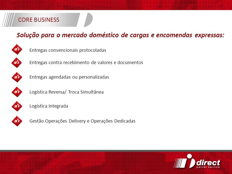 Solução para o mercado doméstico de cargas e encomendas expressas: CORE BUSINESS Entregas convencionais protocoladas Entregas contra recebimento de va