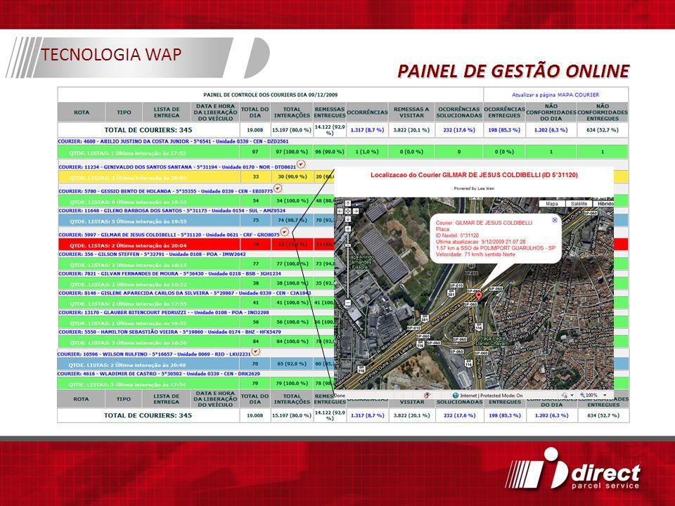 PAINEL DE GESTÃO ONLINE TECNOLOGIA WAP