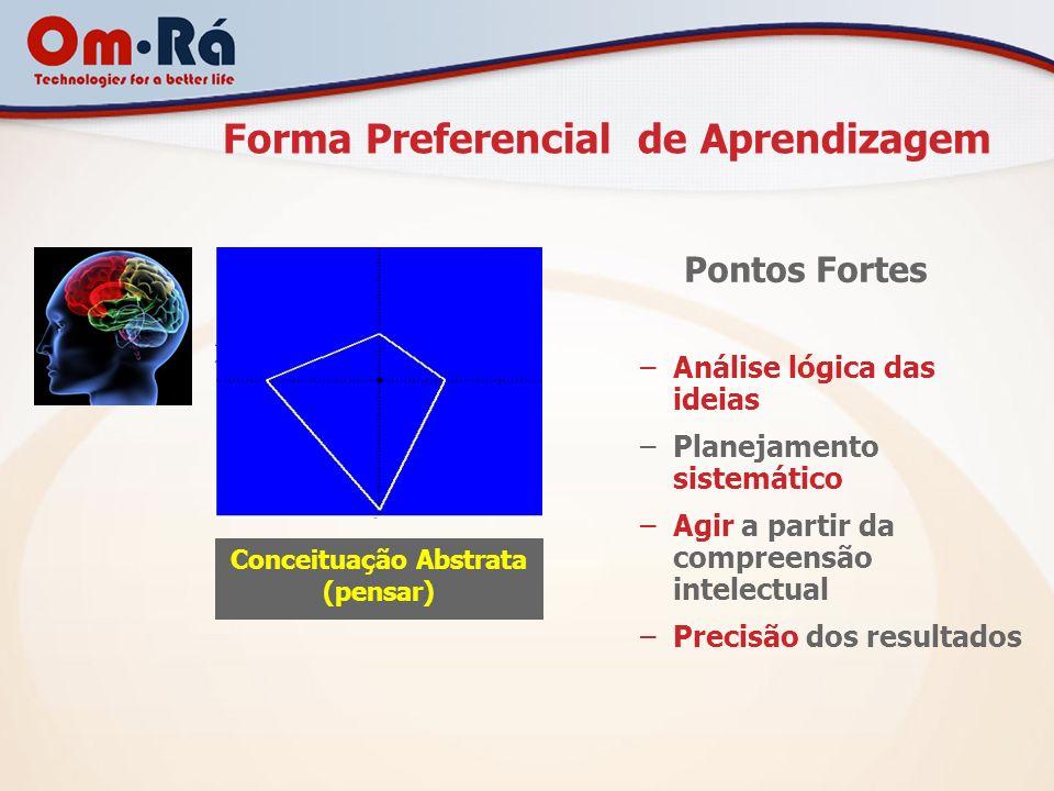 Forma Preferencial de Aprendizagem Pontos Fortes –Análise lógica das ideias –Planejamento sistemático –Agir a partir da compreensão intelectual –Preci
