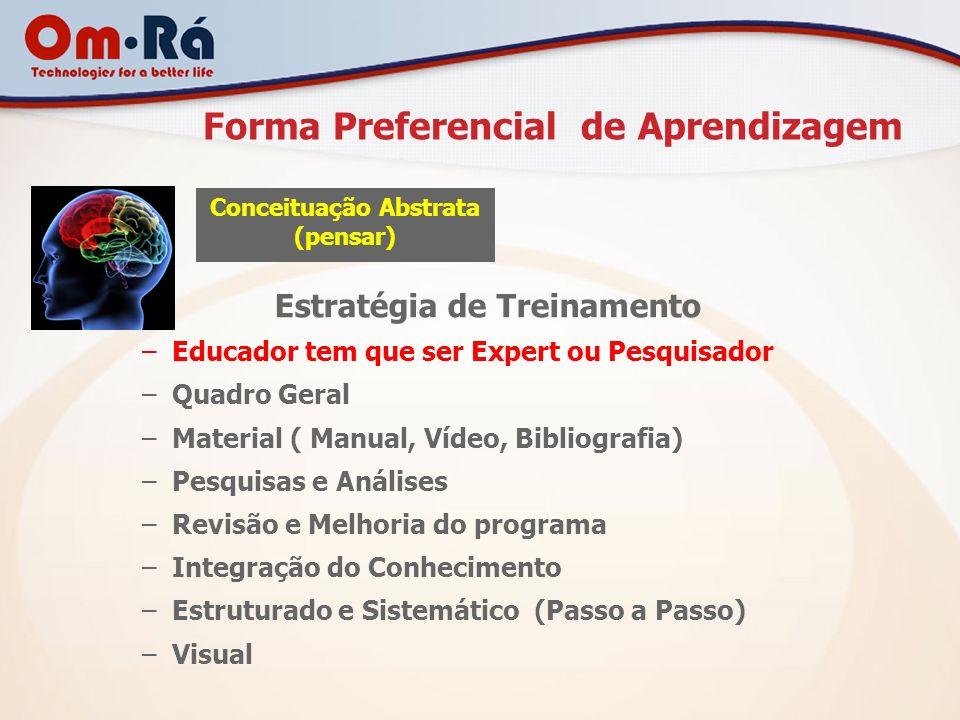 Forma Preferencial de Aprendizagem Estratégia de Treinamento –Educador tem que ser Expert ou Pesquisador –Quadro Geral –Material ( Manual, Vídeo, Bibl