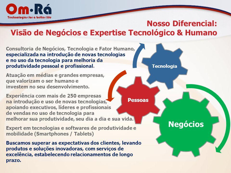 Nosso Diferencial: Visão de Negócios e Expertise Tecnológico & Humano Consultoria de Negócios, Tecnologia e Fator Humano, especializada na introdução