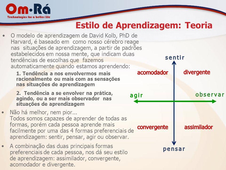 Forma Preferencial de Aprendizagem Vivência Concreta (sentir) Observação Reflexiva (observar) Conceituação Abstrata (pensar) Experimentação Ativa (agir / fazer)