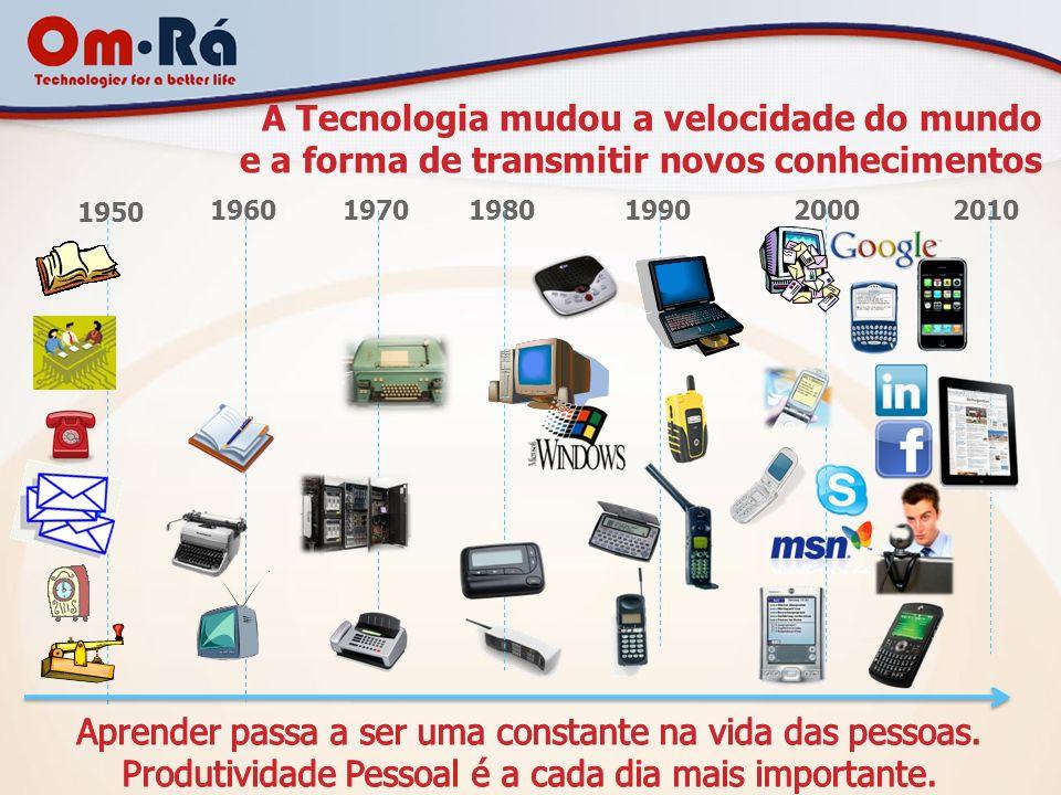 A Tecnologia mudou a velocidade do mundo e a forma de transmitir novos conhecimentos 1950 1960 2000198020101990 1970