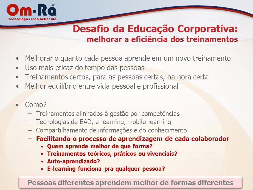 Desafio da Educação Corporativa: melhorar a eficiência dos treinamentos Melhorar o quanto cada pessoa aprende em um novo treinamento Uso mais eficaz d