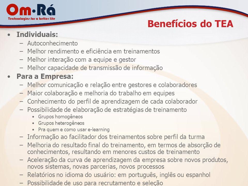 Benefícios do TEA Individuais: –Autoconhecimento –Melhor rendimento e eficiência em treinamentos –Melhor interação com a equipe e gestor –Melhor capac