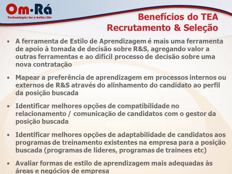 Informações sobre a empresa OmRá