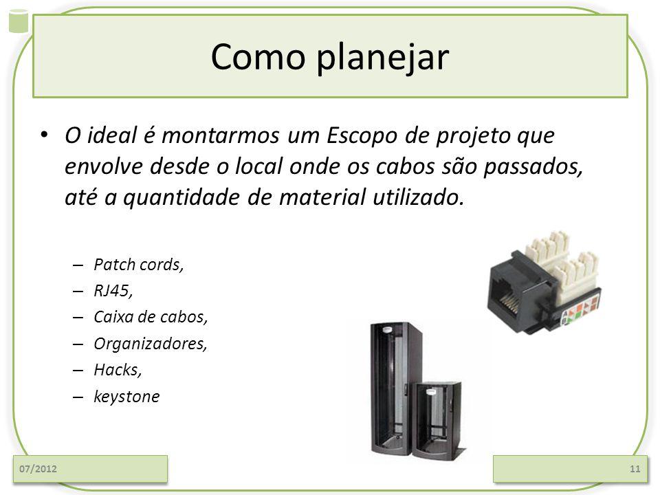 Como planejar O ideal é montarmos um Escopo de projeto que envolve desde o local onde os cabos são passados, até a quantidade de material utilizado. –
