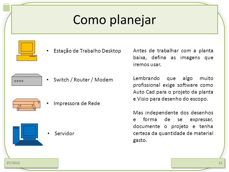 Como planejar 07/201212 Estação de Trabalho Desktop Switch / Router / Modem Impressora de Rede Servidor Antes de trabalhar com a planta baixa, defina