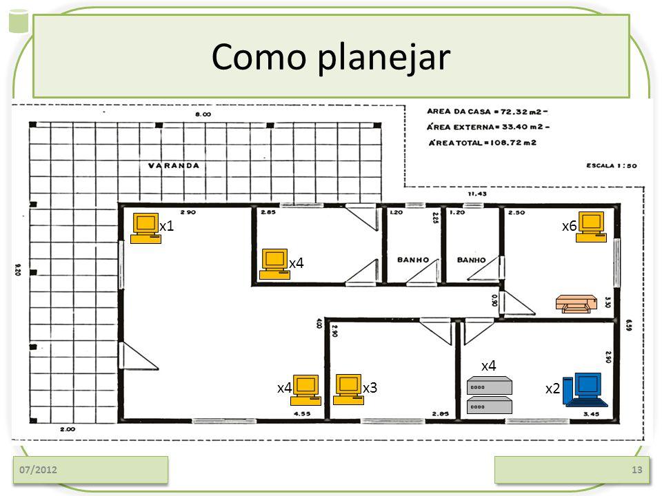 Como planejar 07/201213 1x x1 x3 x2 x6 x4