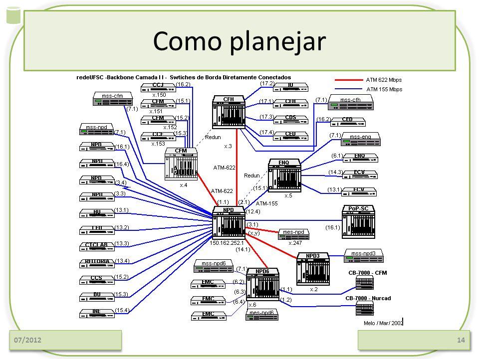 Como planejar 07/201214