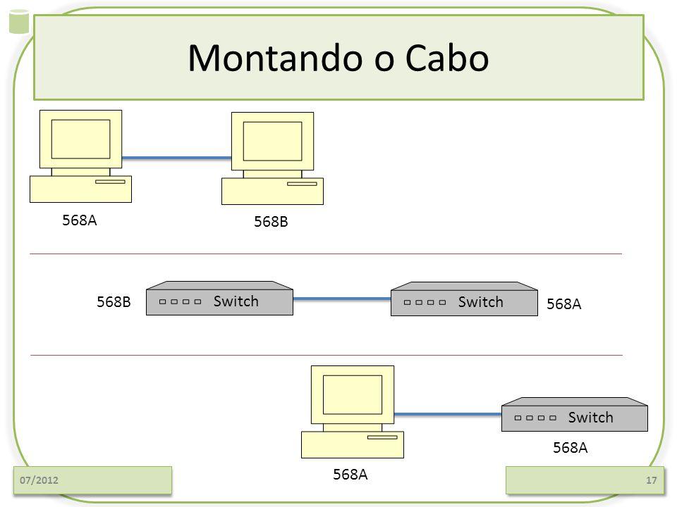 Montando o Cabo 07/201217 568A 568B 568A Switch 568A 568B