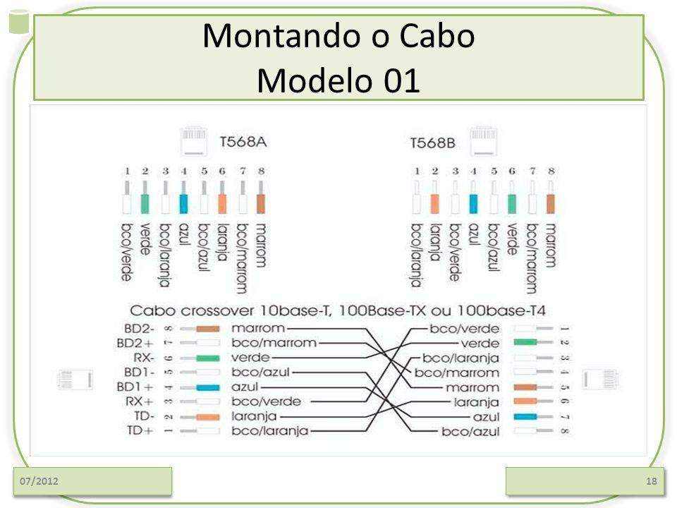 Montando o Cabo Modelo 01 07/201218