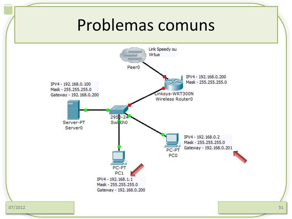 Problemas comuns 07/201251