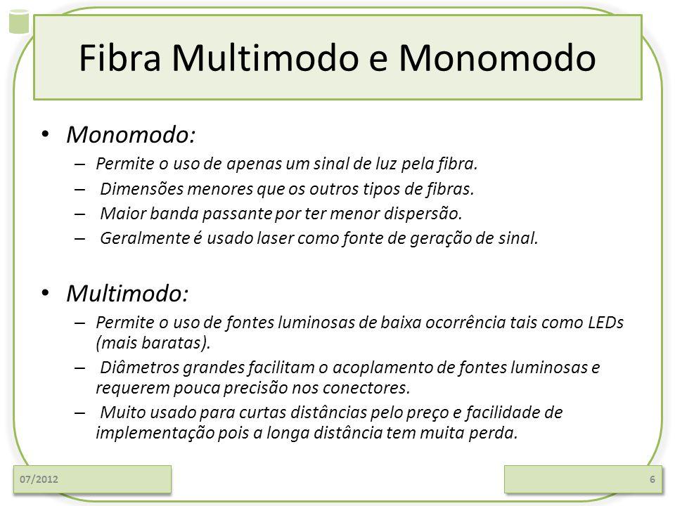 Fibra Multimodo e Monomodo Monomodo: – Permite o uso de apenas um sinal de luz pela fibra. – Dimensões menores que os outros tipos de fibras. – Maior