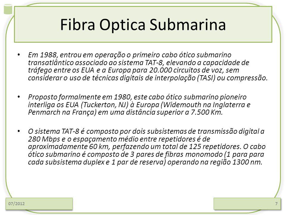 Fibra Optica Submarina Em 1988, entrou em operação o primeiro cabo ótico submarino transatlântico associado ao sistema TAT-8, elevando a capacidade de