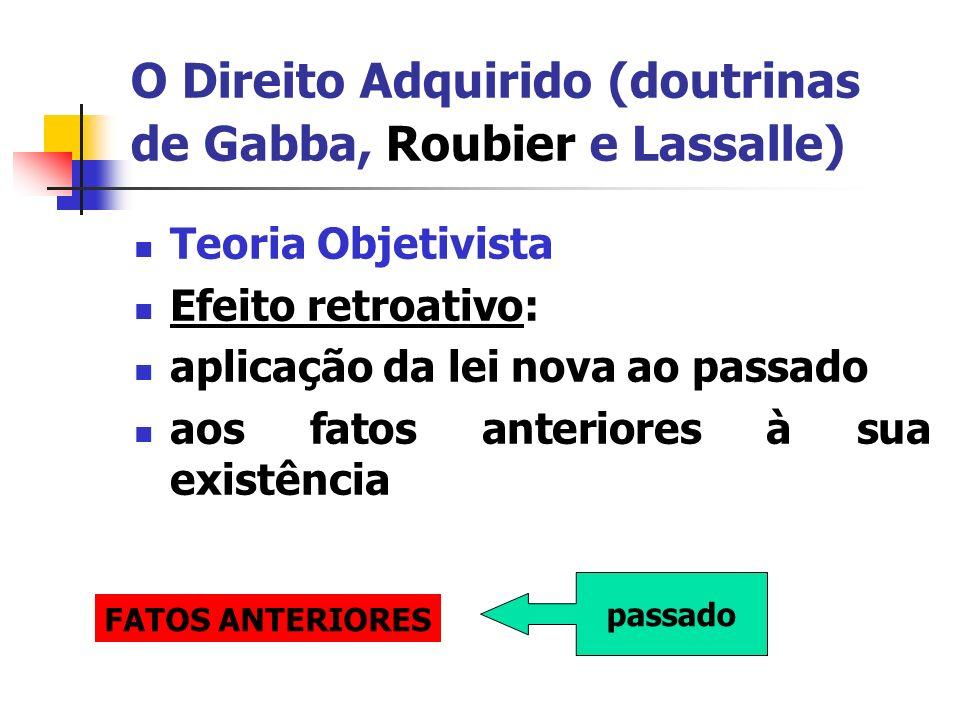 O Direito Adquirido (doutrinas de Gabba, Roubier e Lassalle) Teoria Objetivista Efeito imediato: da lei no presente fatos não consumados, pendentes FATOS NÃO CONSUMADOS PRESENTE