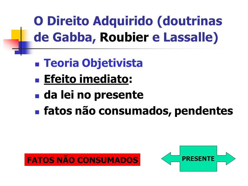 O Direito Adquirido (doutrinas de Gabba, Roubier e Lassalle) Teoria Objetivista Efeito diferido: aplicação da lei velha a fatos futuros mesmo após sua revogação FATOS FUTUROS LEI VELHA