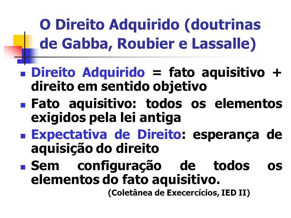 O Direito Adquirido (doutrinas de Gabba, Roubier e Lassalle) Teoria Objetivista - Efeito imediato A lei nova se aplica à situação jurídica ainda não constituída, imediatamente.
