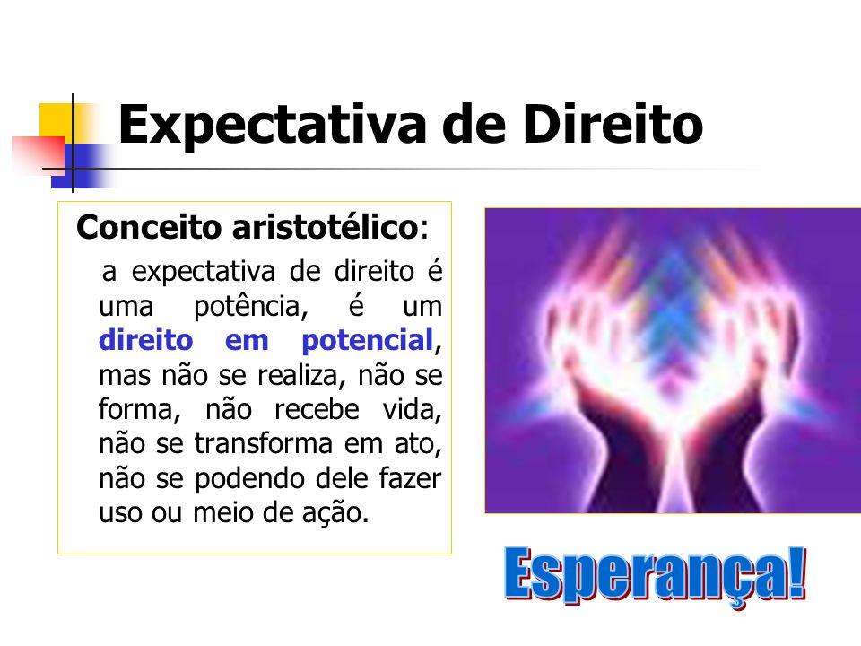 Direito Adquirido De potência latente, ele se transforma em ato, vive, é sensível.