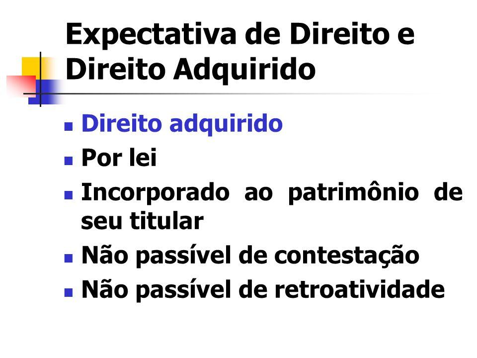 Expectativa de Direito e Direito Adquirido Expectativa de direito Mera possibilidade de efetivação de um direito subordinado a evento futuro Direito certo