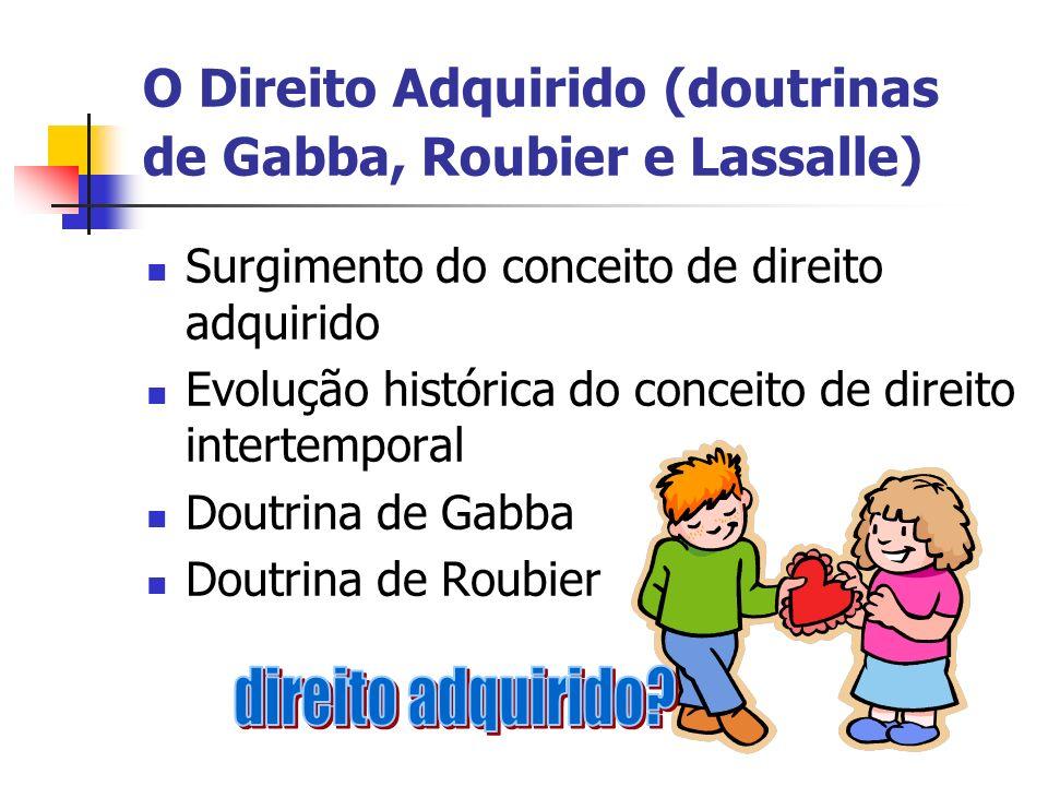 O Direito Adquirido (doutrinas de Gabba, Roubier e Lassalle) Teoria Subjetivista Teoria Objetivista
