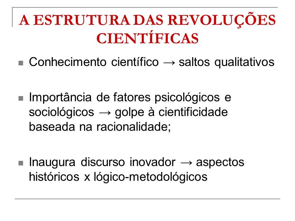 A ESTRUTURA DAS REVOLUÇÕES CIENTÍFICAS Conhecimento científico saltos qualitativos Importância de fatores psicológicos e sociológicos golpe à cientifi