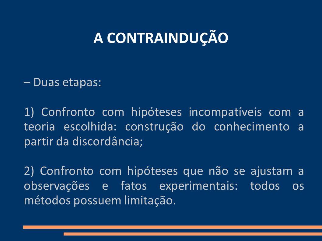 A CONTRAINDUÇÃO – Duas etapas: 1) Confronto com hipóteses incompatíveis com a teoria escolhida: construção do conhecimento a partir da discordância; 2