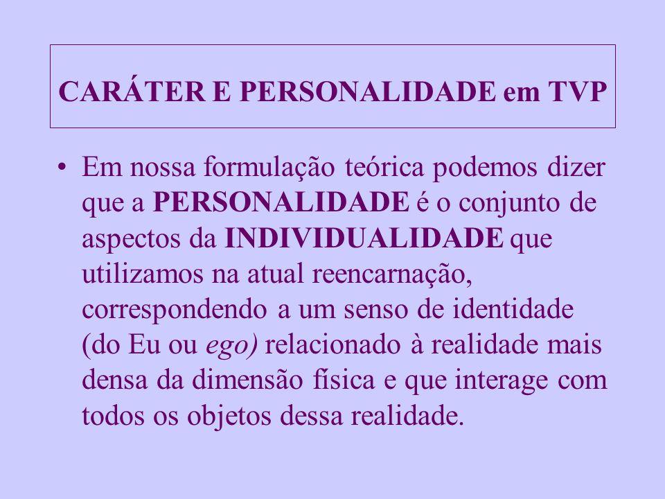 PERSONALIDADE: Definição etimológica do termo PERSONALIDADE: Palavra vem do latim persona e significa SOAR (sona) ATRAVÉS (per).
