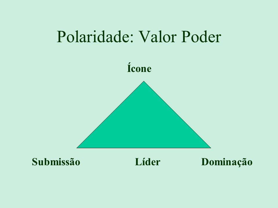 Polaridade: Valor Verdade Compreensão Espiritual Ceticismo Senso Comum Dogmatismo