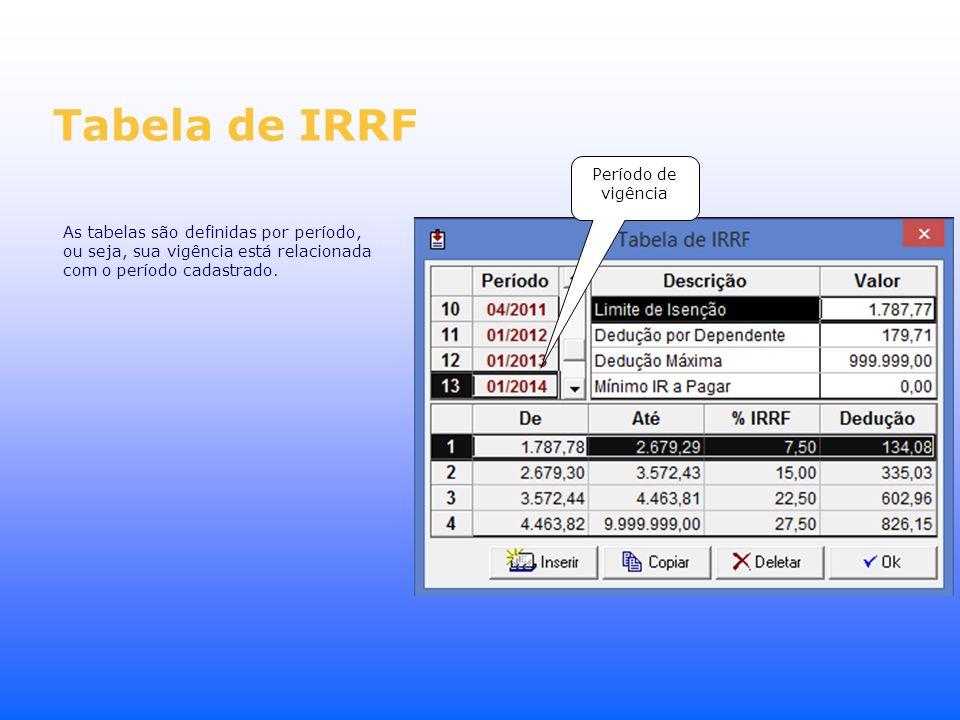 Tabela de IRRF As tabelas são definidas por período, ou seja, sua vigência está relacionada com o período cadastrado. Período de vigência